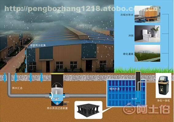 专业雨水回收利用系统公司