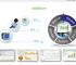 安科瑞建筑能耗分析系统远程抄表ACREL5000